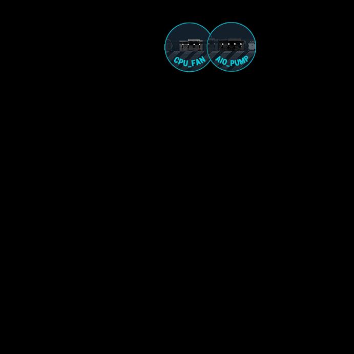 position of CPU Fan Header and AIO Pump Fan Header