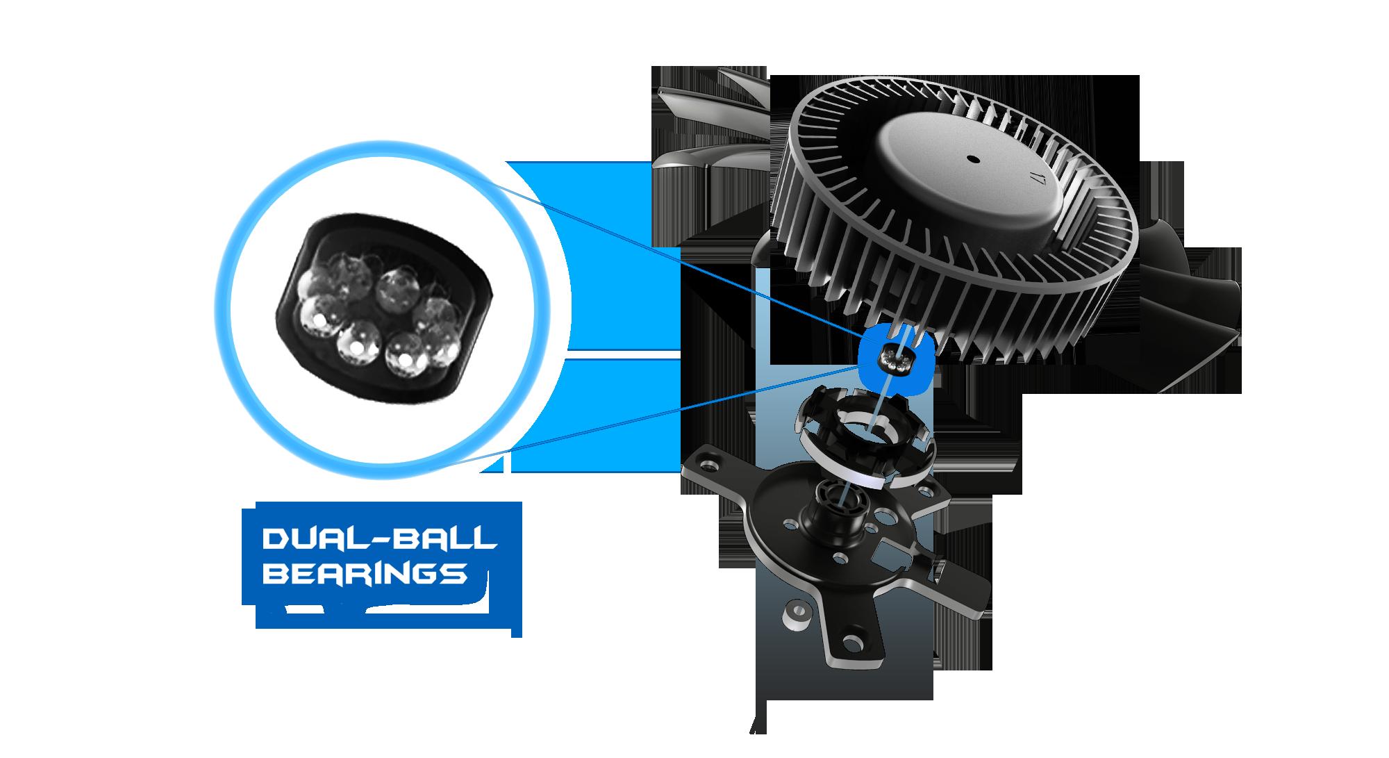 Turbo-RTX3070-Ti Dual Ball Fan Bearings