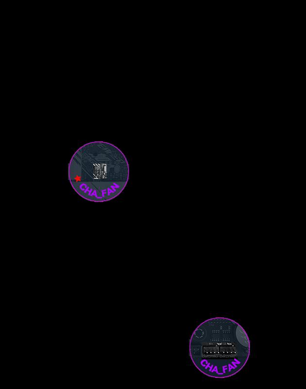 position of 4-pin PWM/DC Fan Header