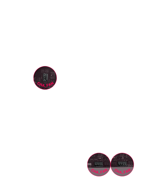 position of CHA_FAN