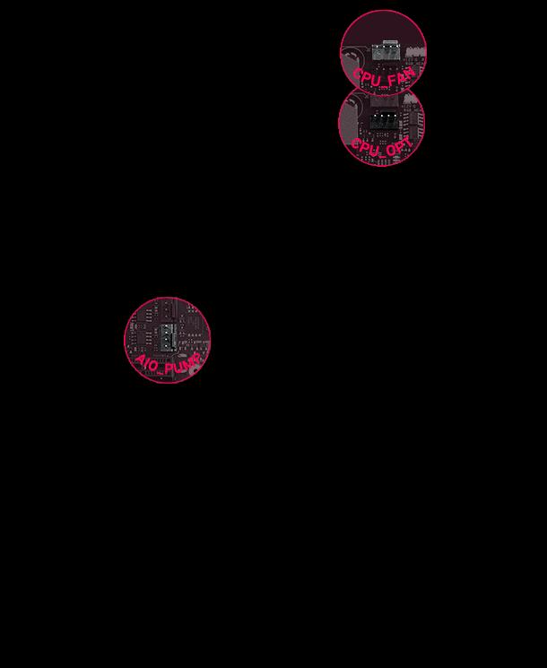 position of CPU_FAN, CPU_OPT, AIO_PUMP