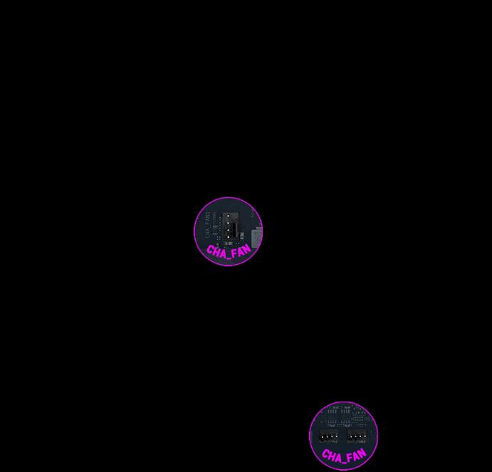 Position des 4-Pin-PWM/Gleichstrom-Headers