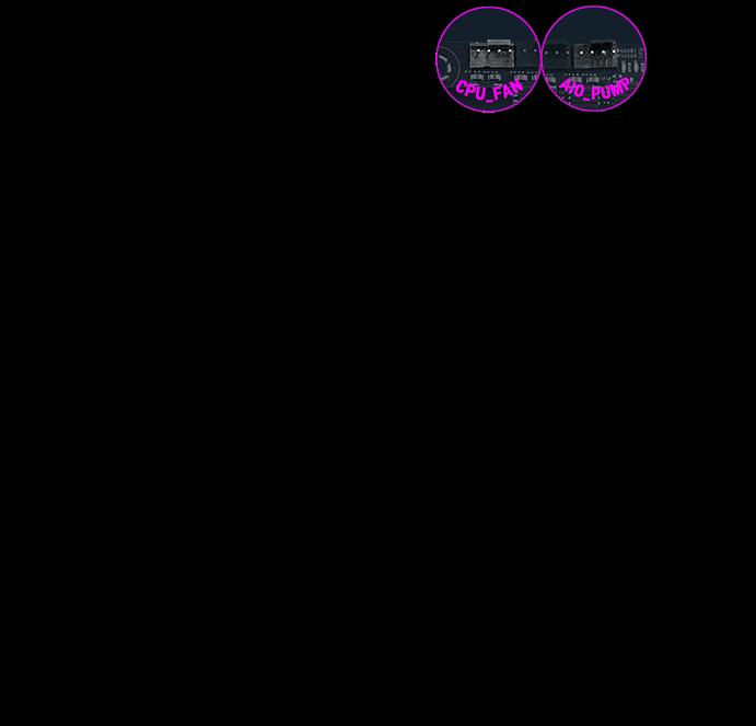 Position des CPU-Fan-Headers und des AIO-Pump-Fan-Headers