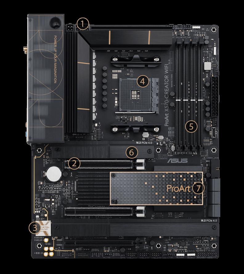 Performance specs of the ProArt X570-Creator WiFi motherboard